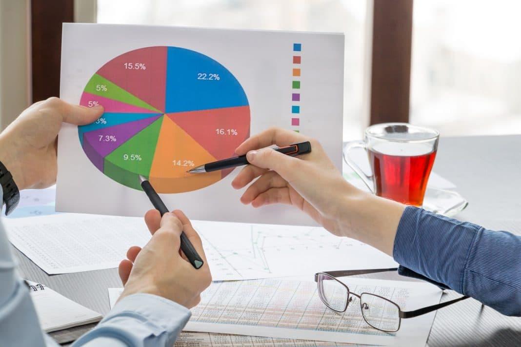 L'analyse SWOT pour lancer sa startup